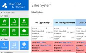 CRM 2015 system sprzedaży